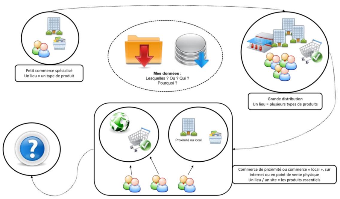 infographie-distrib-credit_laurent-jacquart