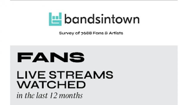 Bandsintown-livestream-banner