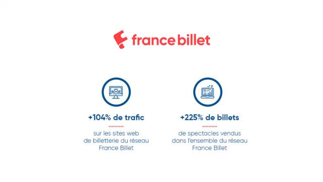 France-Billet-stats-mai-21