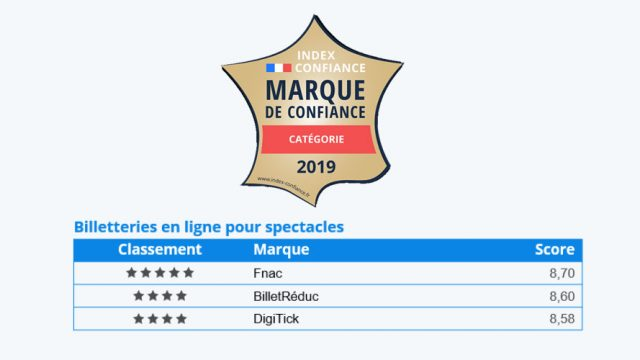 Index-Confiance-Billetterie-2019