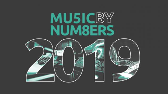 Mu5icByNum8ers-2019