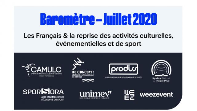 barometre-weez-juillet20