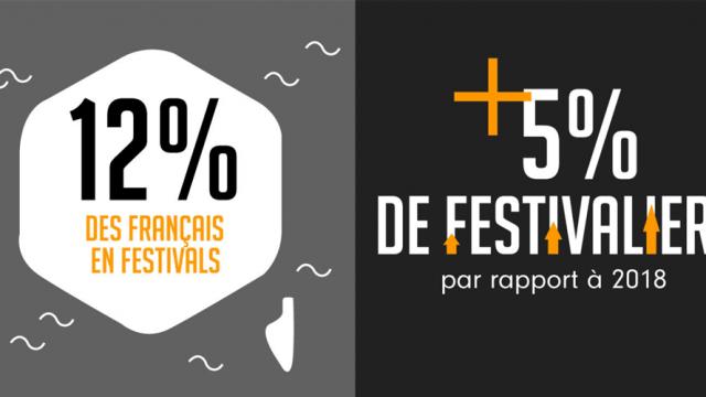 bilan-festivals2019