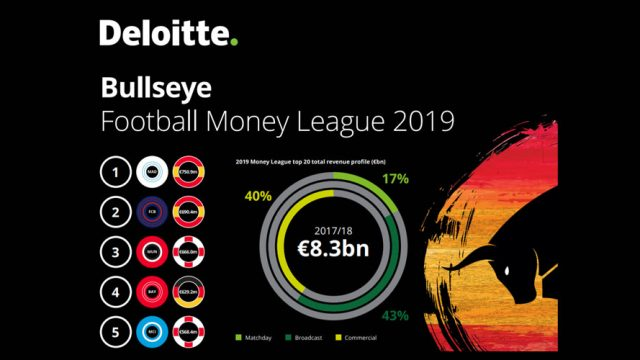 deloitte-football-money-league