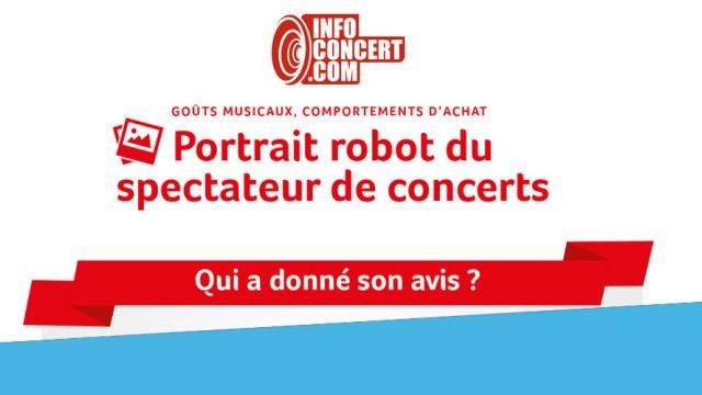 info-concert-etude