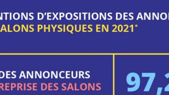 infographie-intentions-expositions-annonceurs-salons-2021